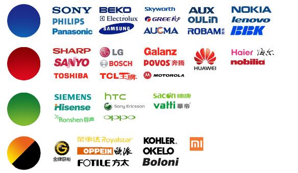 国际国内主要电器,手机,厨房品牌标志欣赏